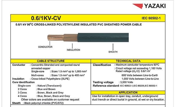 สเปคสาย FD-06/1KV-CV