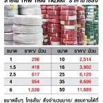 ราคาสายไฟ THW Thai Yazaki ราคาขาย