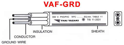 VAF-GRD_specinfo