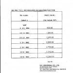 ราคาตั้ง สายไฟ VAF Thai Yazaki (Price List)