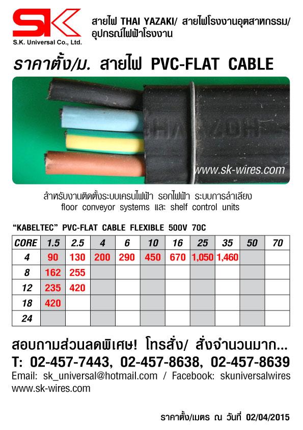 ราคาตั้ง สายไฟ Flat Cable