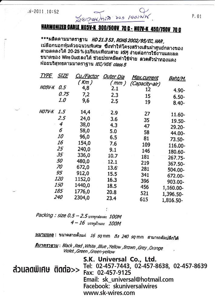 สายไฟ H05V-K Price List