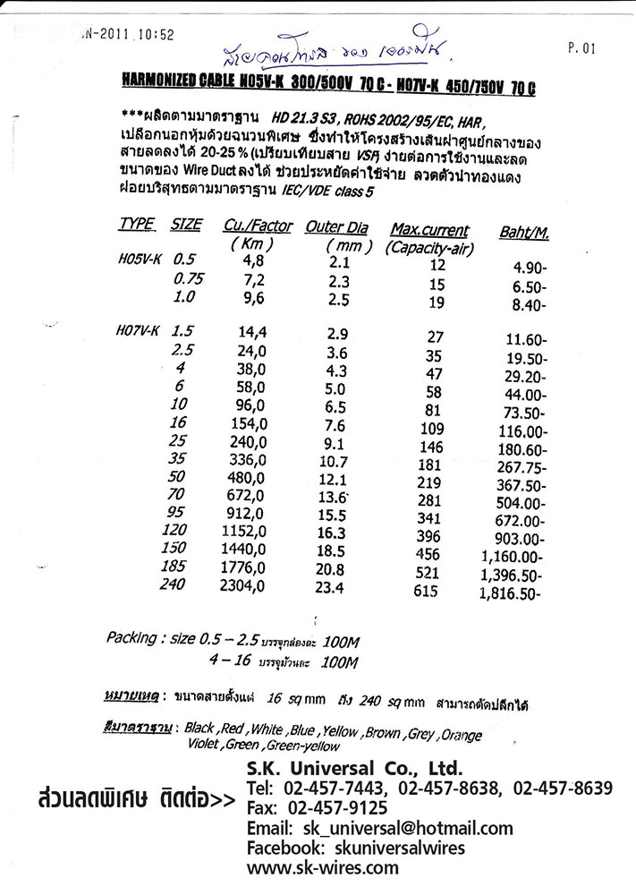 ราคาตั้ง สายไฟ H05V-K (Price List) สายไฟแผงวงจร สวิทซ์บอร์ด