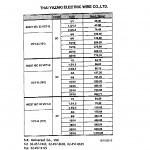 ราคาตั้ง สายไฟ VCT-G Thai Yazaki (Price List)