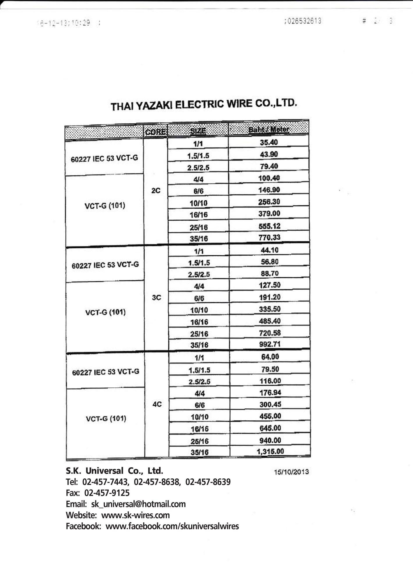 สายไฟ VCT-G Price List